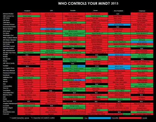 who_controls_your_mind
