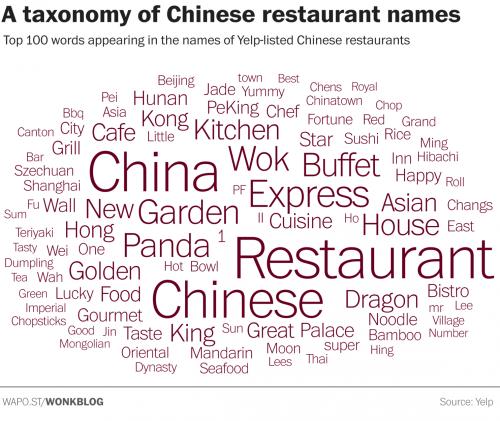 restaurant_names.png