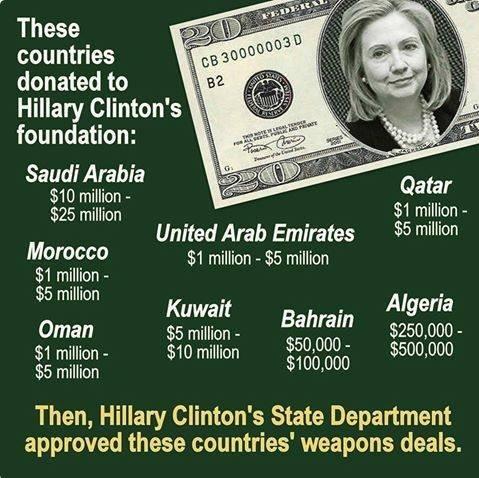 clinton_corruption1
