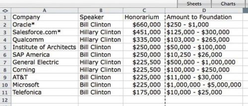 clinton_speech_fee