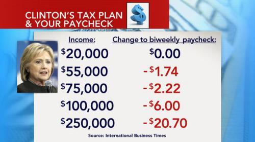 hillary_tax_plan