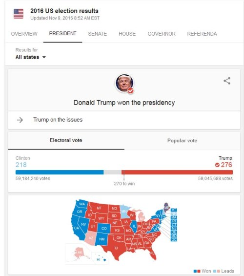 2016_election